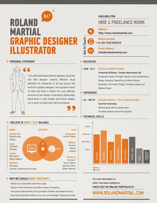 think you u0026 39 re a designer